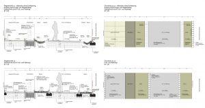 3-detailplanung-wege